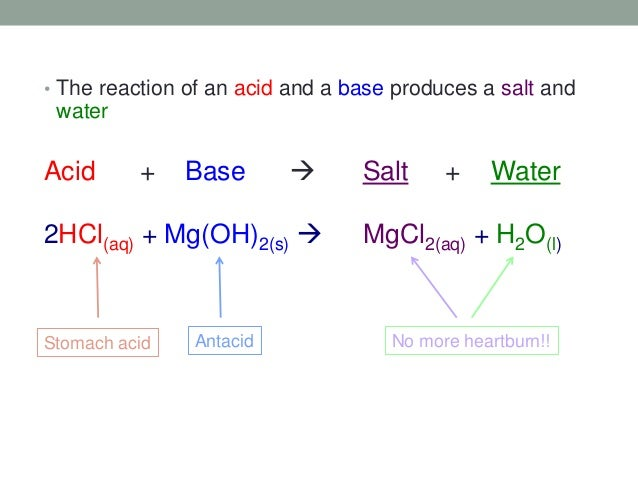 3 acid base reactions