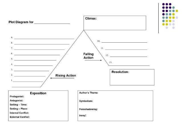 Shrek Plot Diagram Template Trusted Wiring Diagram