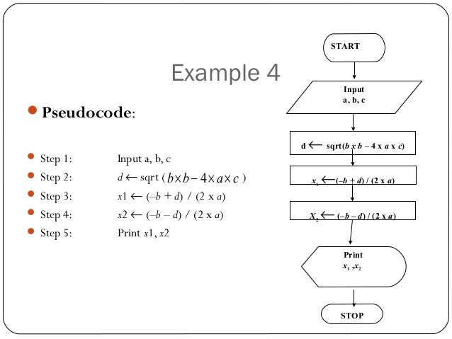 writing algorithms using pseudocode meaning