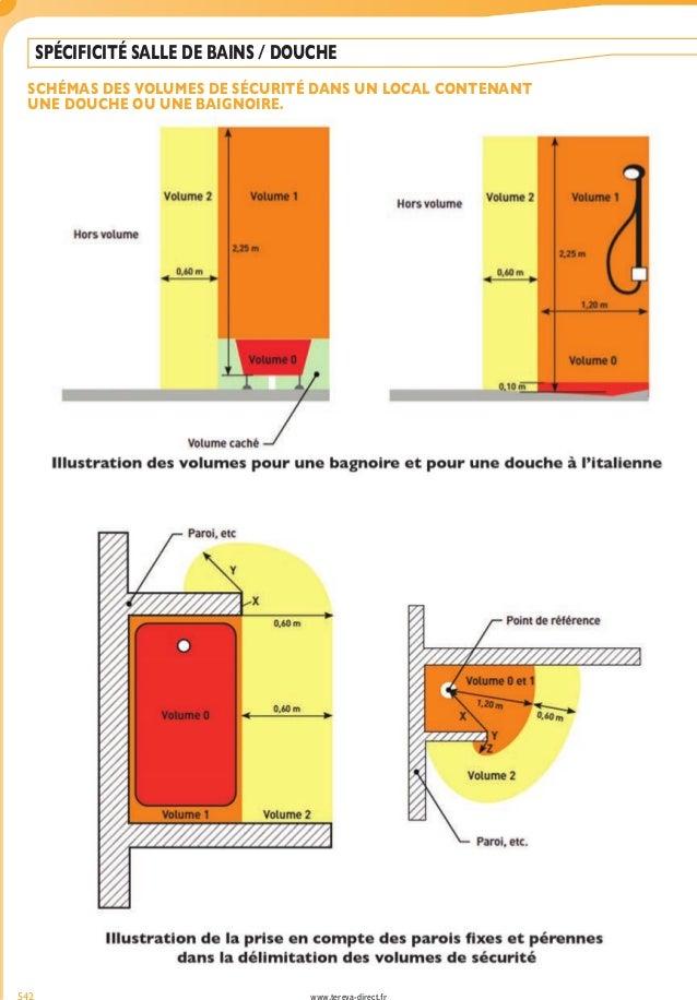 Nfc 15-100 Salle De Bain #8 - Schema Electrique Schema De  . Norme