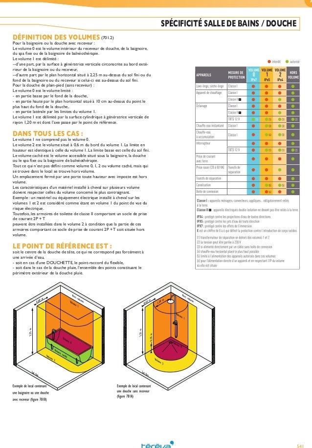 Catalogue Gnral   Appareillage Du Btiment Et Petit Tertiaire