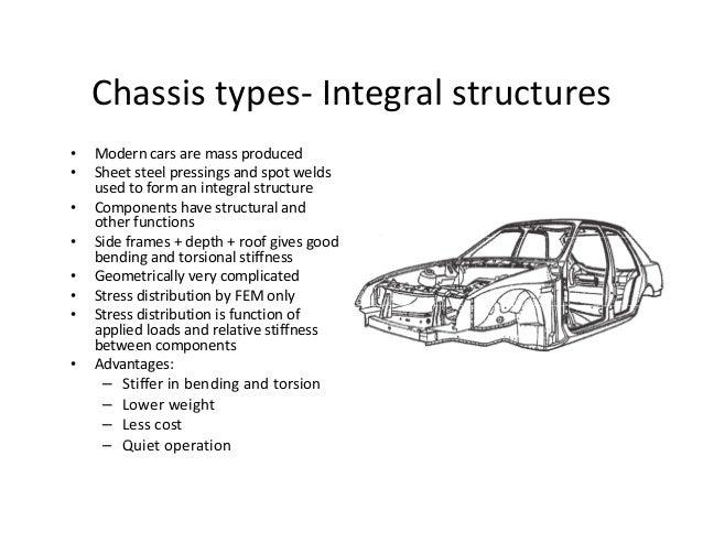 3 automotive chassis-design-v2