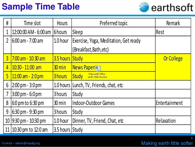HOW TOPPERS MAKE THEIR TIME TABLE (MOTIVATIONAL ... - …