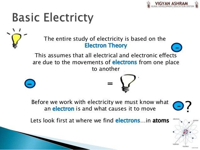 Brilliant Electrical Wiring Theory Schematic Diagram Download Wiring Database Gramgelartorg