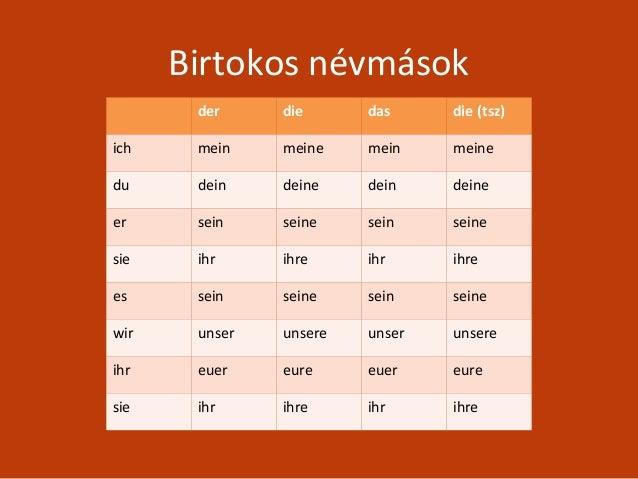 3. birtokos névmások Slide 3