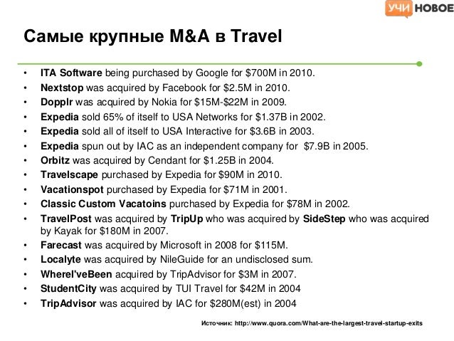 • ITA Software being purchased by Google for $700M in 2010.• Nextstop was acquired by Facebook for $2.5M in 2010.• Dopplr ...