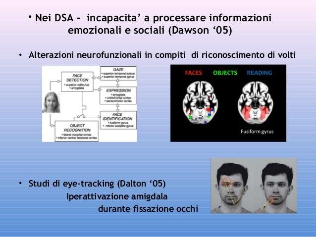 • Nei DSA - incapacita' a processare informazioni emozionali e sociali (Dawson '05) • Alterazioni neurofunzionali in compi...