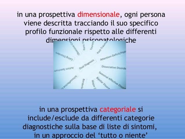 in una prospettiva dimensionale, ogni persona viene descritta tracciando il suo specifico profilo funzionale rispetto alle...