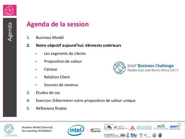 Business Model (External)For tweeting: #ICME2013Notre objectif aujourdhui: éléments extérieurs