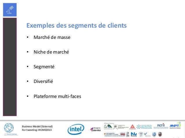 Business Model (External)For tweeting: #ICME2013Propositions de valeur