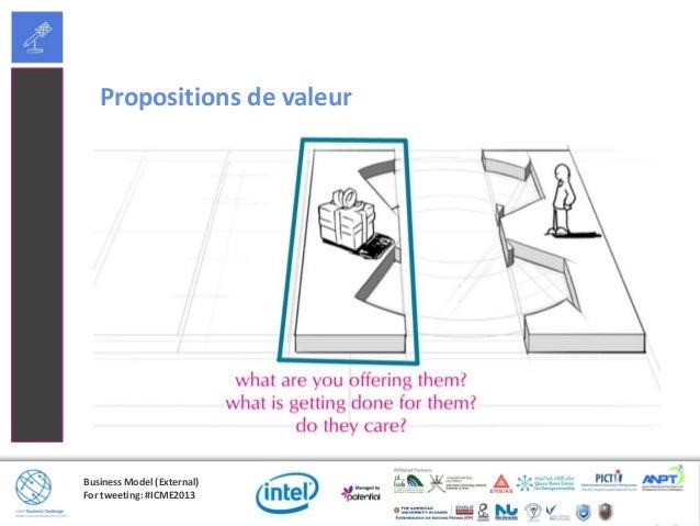 Business Model (External)For tweeting: #ICME2013Les caractéristiques de propositions de valeur• Nouveauté• Performance• Pe...