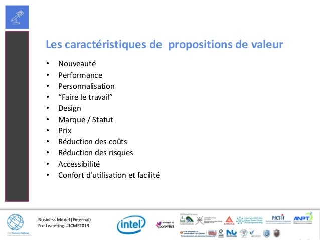 Business Model (External)For tweeting: #ICME2013Canaux