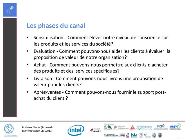 Business Model (External)For tweeting: #ICME2013Relation Client