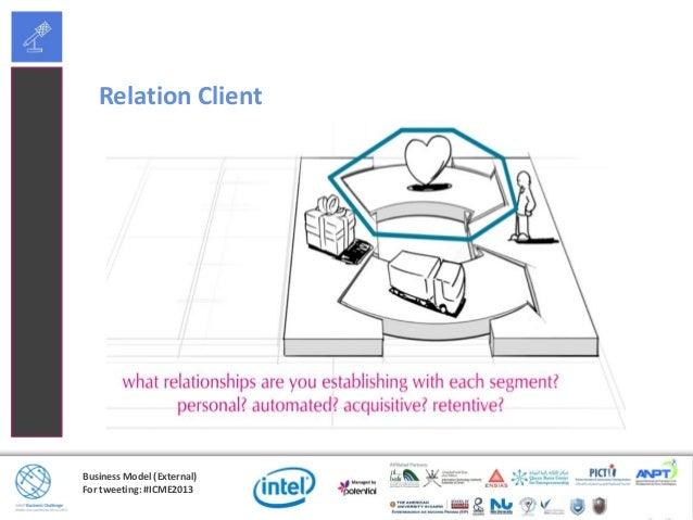 Business Model (External)For tweeting: #ICME2013Exemples de Relation Client• Assistance personnelle• Assistance personnell...