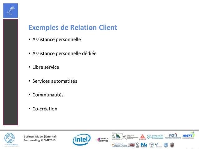 Business Model (External)For tweeting: #ICME2013Sources de revenus
