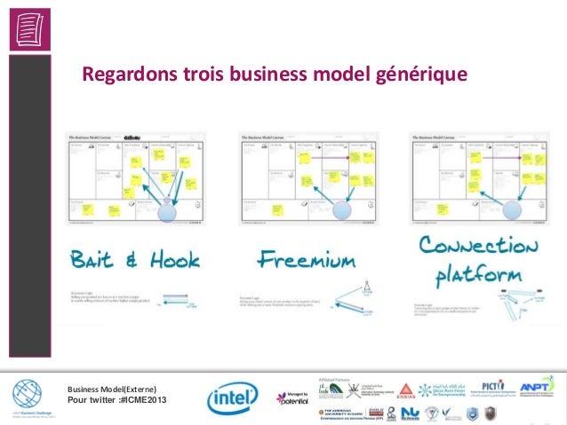 Business Model(Externe)Pour twitter :#ICME2013Bait & HookLa logique économique: Vendre un produit à perte ou à très faible...