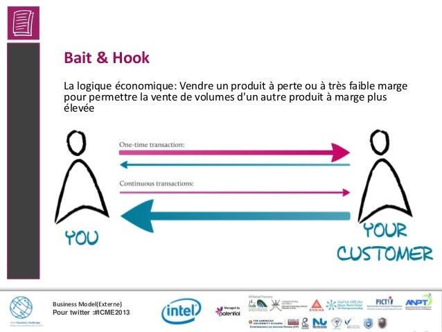 Business Model(Externe)Pour twitter :#ICME2013Etude de cas du modèle Bait & Hook