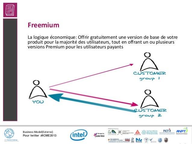 Business Model(Externe)Pour twitter :#ICME2013Etude de cas du modèle de Freemium Model:
