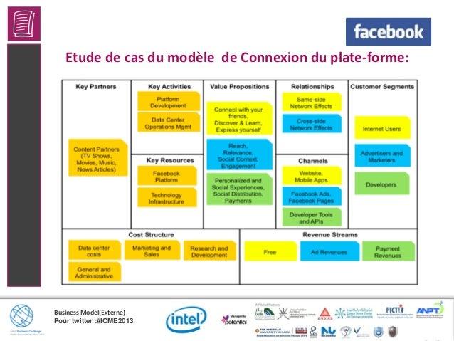 Business Model (External)For tweeting: #ICME2013Comment voulez-vous commencer àdévelopper un Business Model idéal