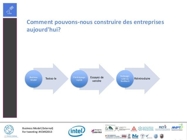 Business Model (External)For tweeting: #ICME2013Comment pouvons-nous construire des entreprisesaujourdhui?Testez-leBusines...