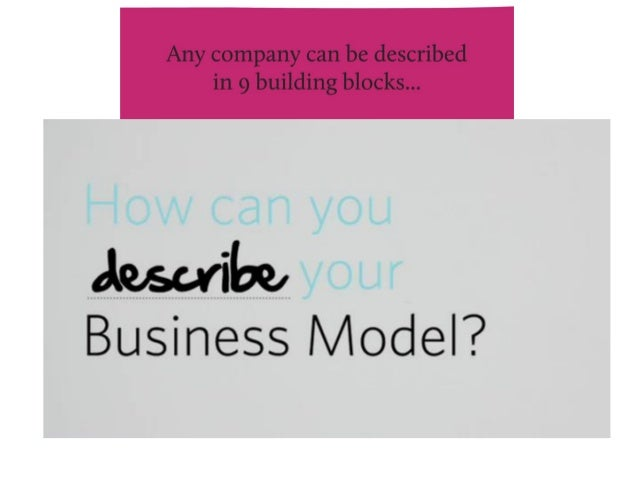 Business Model (External)For tweeting: #ICME2013Business Model Canvas