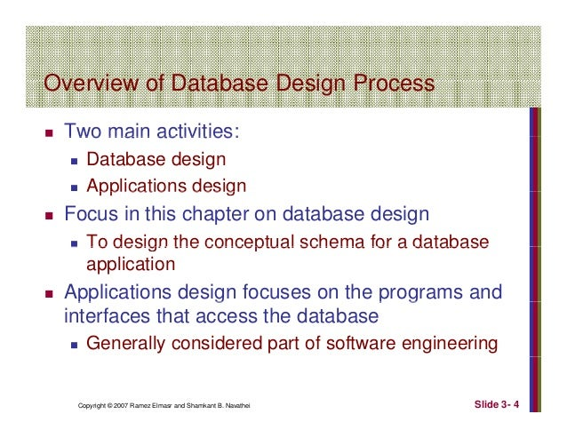 Diagramme De Database Design Using Entityrelationship