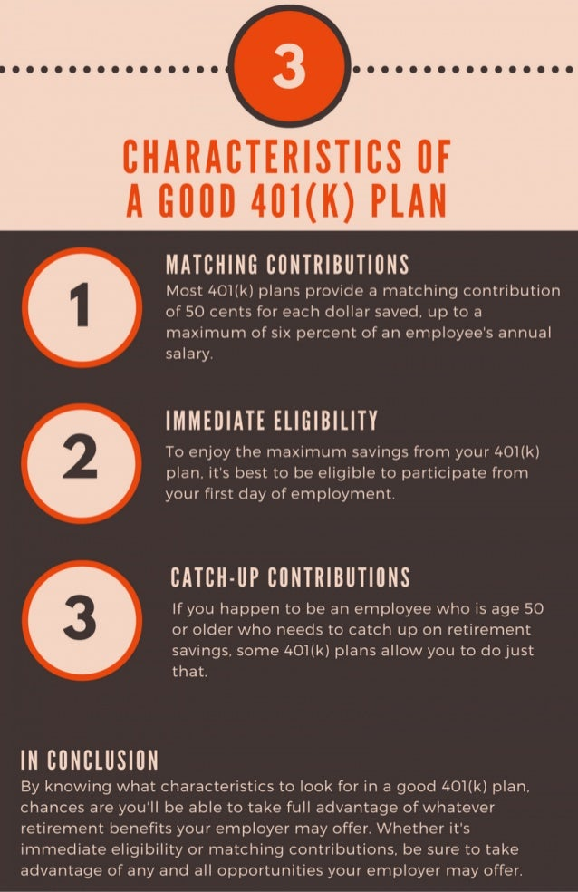 3 Characteristics of a Good 401K Plan