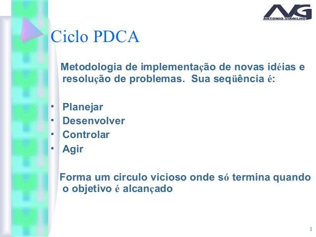 1 Ciclo PDCA Metodologia de implementação de novas idéias e resolução de problemas. Sua seqüência é: • Planejar • Desenvol...