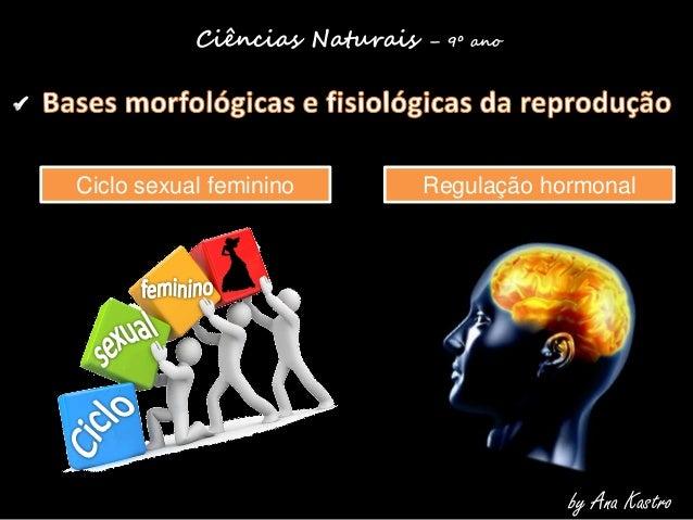 """Regulação hormonal  by Ana Kastro  Ciências Naturais – 9º ano  Ciclo sexual feminino  """"A nossa vida é toda ela feita de ac..."""