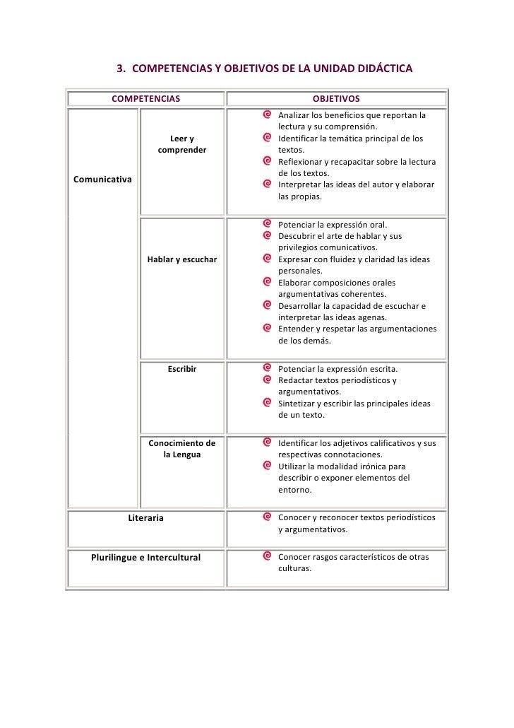 COMPETENCIAS Y OBJETIVOS DE LA UNIDAD DIDÁCTICA<br />COMPETENCIAS OBJETIVOSComunicativaLeer y comprenderAnalizar los benef...