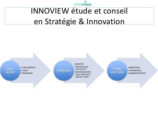 INNOVIEW étude et conseil en Stratégie & Innovation •CONCURRENCE •CLIENT •TENDANCES DIAG- NOSTIC •IDENTITÉ •PORTEFEUILLE d...