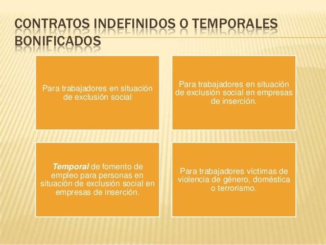 Guia contratos bonificados 2016 bonificaciones contrato for Contrato trabajo empleada de hogar 2016