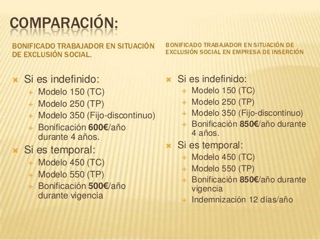 Bonificaciones contrato temporal 2016 bonificaciones for Modelo contrato empleada de hogar 2016