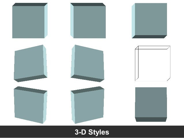 Formatting 3D Style in PowerPoint 2003 for Windows Slide 2