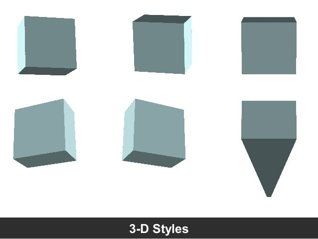 Formatting 3D Style in PowerPoint 2003 for Windows Slide 3
