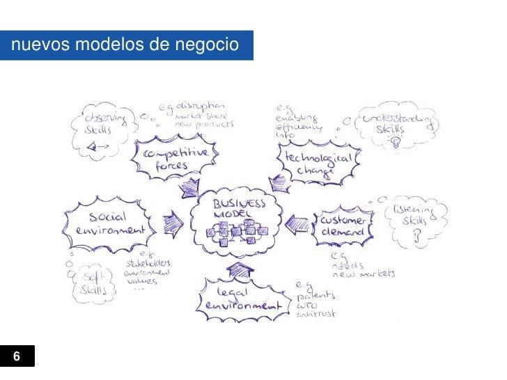 Estudiamos proyectos en cualquier ámbito ytipología, procedentes de:7
