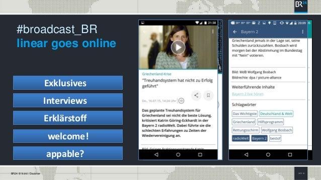 SEITE 10BR24 © Vichtl / Daubner #broadcast_BR linear goes online welcome! Exklusives Interviews Erklärstoff appable?