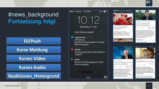 SEITE 7BR24 © Vichtl / Daubner #news_background Fortsetzung folgt Eil/Push Kurze Meldung Kurzes Video Kurzes Audio Reaktio...