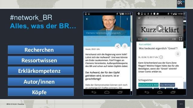 SEITE 9BR24 © Vichtl / Daubner #network_BR Alles, was der BR… Recherchen Ressortwissen Erklärkompetenz Autor/innen Köpfe
