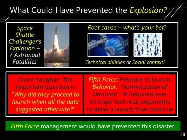 space shuttle challenger root cause - photo #26