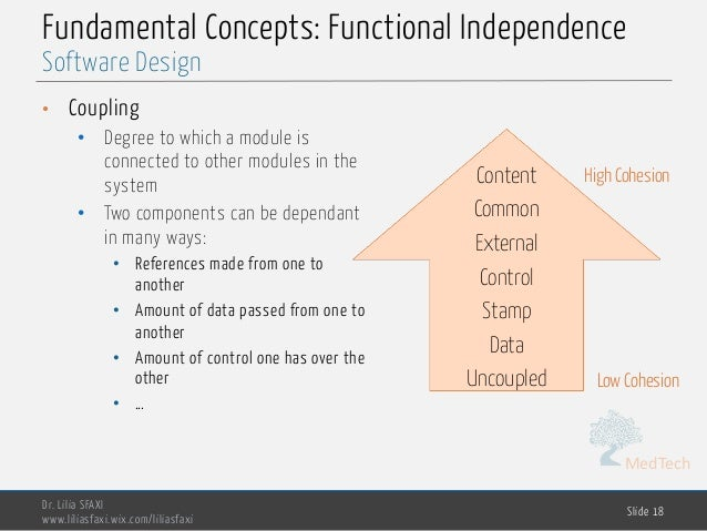 MedTech Fundamental Concepts: Functional Independence • Coupling • Degree to which a module is connected to other modules ...