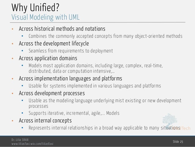 MedTech Why Unified? • Across historical methods and notations • Combines the commonly accepted concepts from many object-...