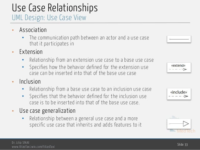 MedTech Use Case Relationships • Association • The communication path between an actor and a use case that it participates...
