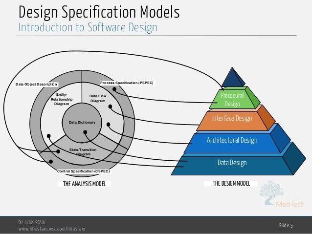 Software Engineering Chp3 Design
