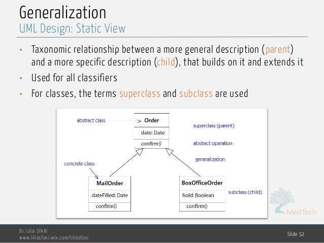 MedTech Generalization Dr. Lilia SFAXI www.liliasfaxi.wix.com/liliasfaxi Slide 52 UML Design: Static View • Taxonomic rela...