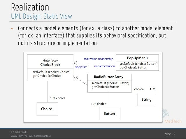 MedTech Realization Dr. Lilia SFAXI www.liliasfaxi.wix.com/liliasfaxi Slide 53 UML Design: Static View • Connects a model ...