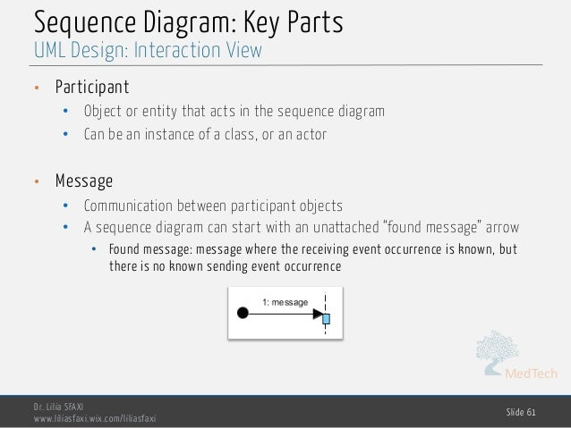 MedTech Sequence Diagram: Key Parts • Participant • Object or entity that acts in the sequence diagram • Can be an instanc...