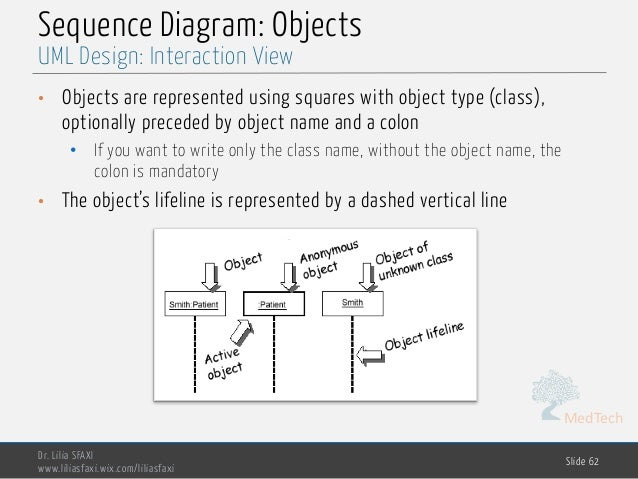 MedTech Sequence Diagram: Objects • Objects are represented using squares with object type (class), optionally preceded by...
