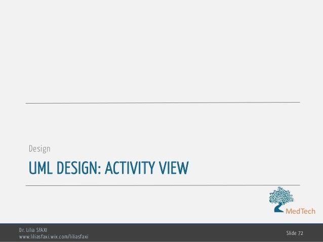 MedTech UML DESIGN: ACTIVITY VIEW Design Dr. Lilia SFAXI www.liliasfaxi.wix.com/liliasfaxi Slide 72
