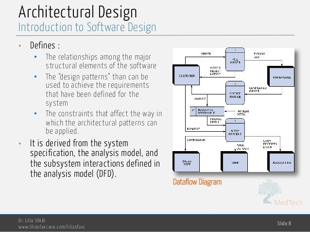 Architectural Design Computer Science